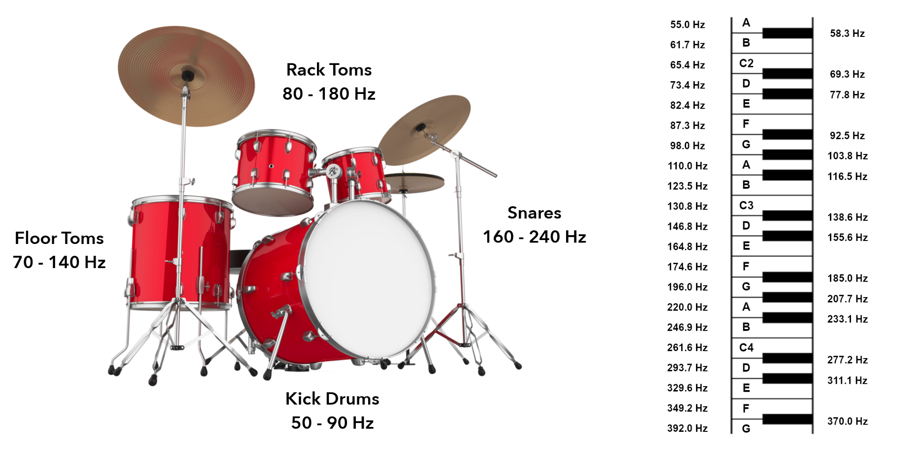 tuning the pitch of each drum kit